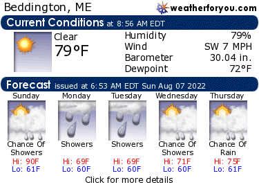 Latest Beddington, Maine, weather conditions and forecast