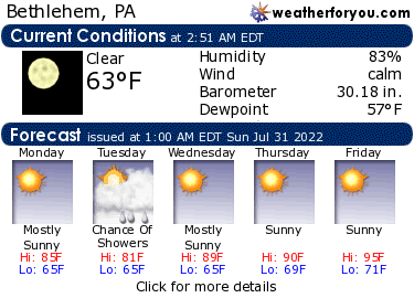 Latest Bethlehem, Pennsylvania, weather conditions and forecast