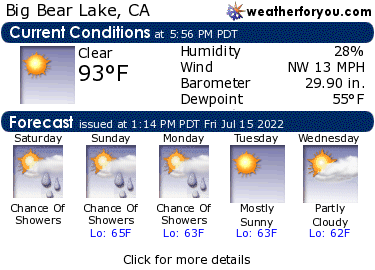 Latest Big Bear Lake, California, weather conditions and forecast