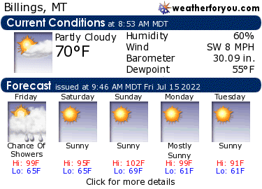 Latest Billings, Montana, weather conditions and forecast