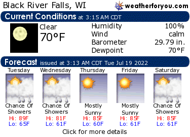 Latest Black River Falls, Wisconsin, weather conditions and forecast