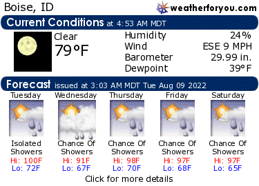 Latest Boise, Idaho, weather conditions and forecast