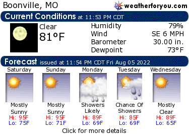Latest Boonville, Missouri, weather conditions and forecast