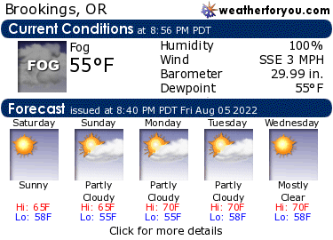 Latest Brookings, Oregon, weather conditions and forecast