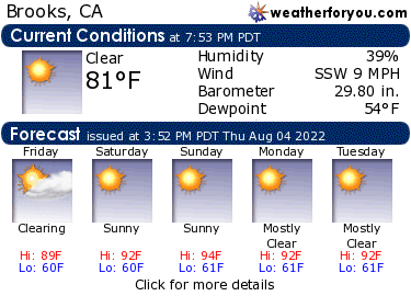 Latest Brooks, California, weather conditions and forecast