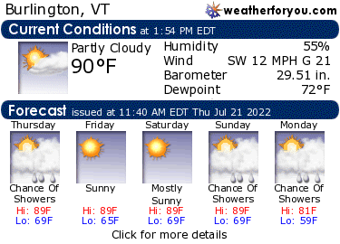 Latest Burlington, Vermont, weather conditions and forecast