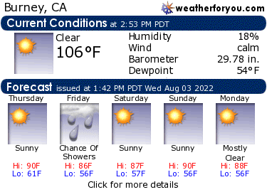 Latest Burney, California, weather conditions and forecast