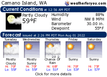 Latest Camano Island, Washington, weather conditions and forecast