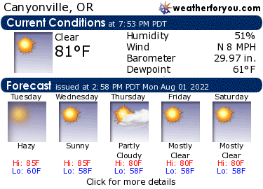 Latest Canyonville, Oregon, weather conditions and forecast