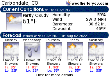 Latest Carbondale, Colorado, weather conditions and forecast