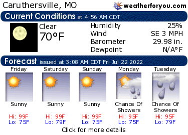 Latest Caruthersville, Missouri, weather conditions and forecast