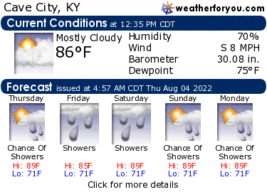 Latest Cave City, Kentucky, weather conditions and forecast