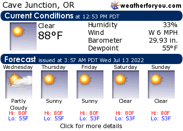 Latest Cave Junction, Oregon, weather conditions and forecast