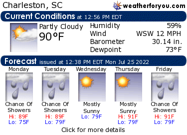 Latest Charleston, South Carolina, weather conditions and forecast