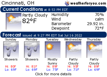 Latest Cincinnati, Ohio, weather conditions and forecast