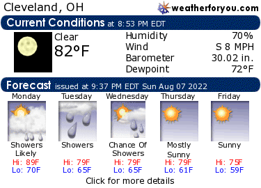 Latest Cleveland, Ohio, weather conditions and forecast