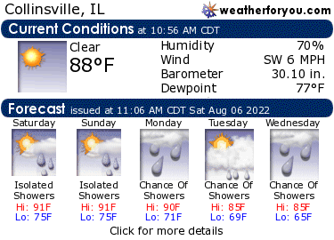 Latest Collinsville, Illinois, weather conditions and forecast