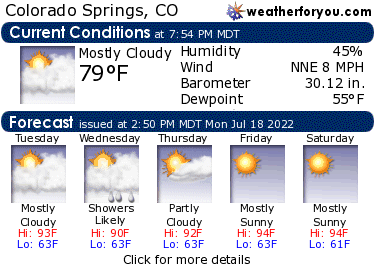 Latest Colorado Springs, Colorado, weather conditions and forecast