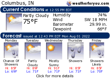 Latest Columbus, Indiana, weather conditions and forecast