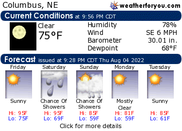 Latest Columbus, Nebraska, weather conditions and forecast