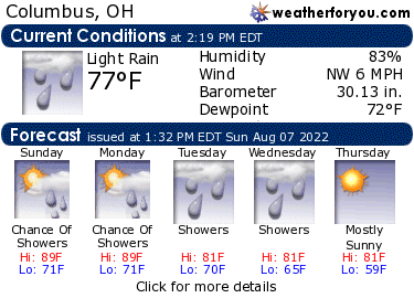 Latest Columbus, Ohio, weather conditions and forecast