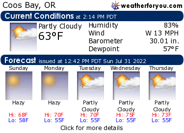 Latest Coos Bay, Oregon, weather conditions and forecast