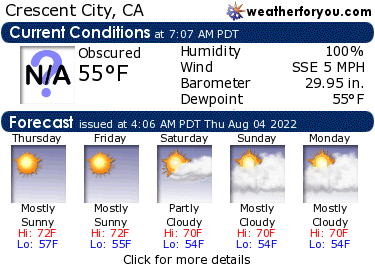 Latest Crescent City, California, weather conditions and forecast