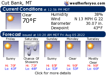 Latest Cut Bank, Montana, weather conditions and forecast