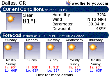 Latest Dallas, Oregon, weather conditions and forecast