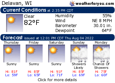 Latest Delavan, Wisconsin, weather conditions and forecast