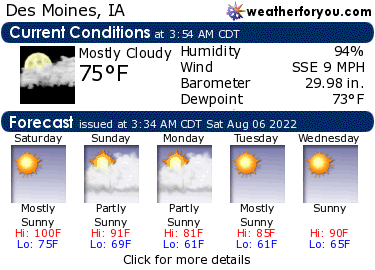 Latest Des Moines, Iowa, weather conditions and forecast