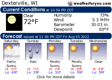 Latest Dexterville, Wisconsin, weather conditions and forecast