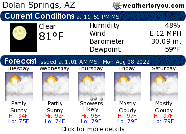 Latest Kingman, Arizona, weather conditions and forecast