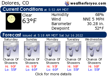 Latest Dolores, Colorado, weather conditions and forecast