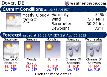 Latest Dover, Delaware, weather conditions and forecast
