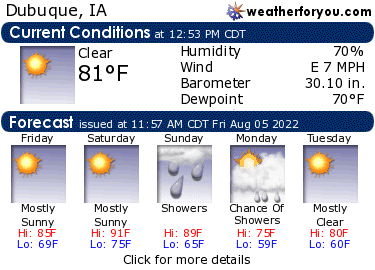 Latest Dubuque, Iowa, weather conditions and forecast