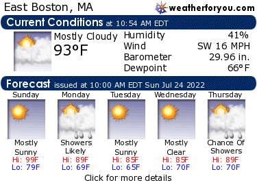 Latest East Boston, Massachusetts, weather conditions and forecast
