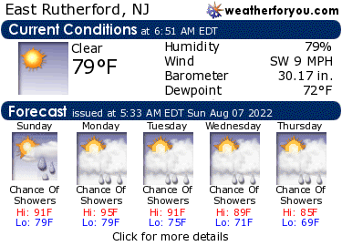Latest East Rutherford, New Jersey, weather conditions and forecast