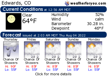 Latest Edwards, Colorado, weather conditions and forecast