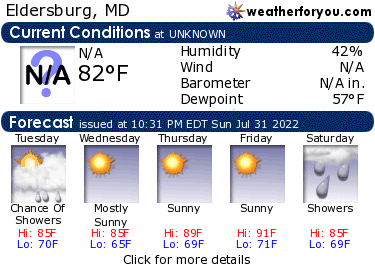 Latest Eldersburg, Maryland, weather conditions and forecast