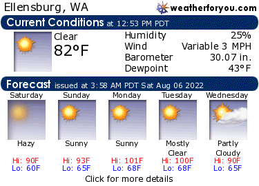 Latest Ellensburg, Washington, weather conditions and forecast