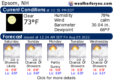 Latest Epsom, New Hampshire, weather conditions and forecast