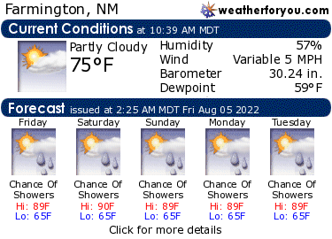 Latest Farmington, New Mexico, weather conditions and forecast