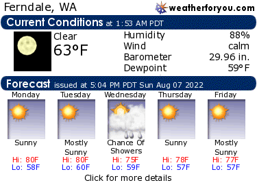 Latest Ferndale, Washington, weather conditions and forecast