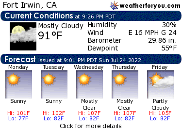 Latest Fort Irwin, California, weather conditions and forecast