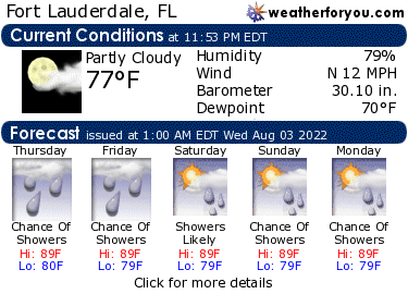 Latest Fort Lauderdale, Florida, weather conditions and forecast
