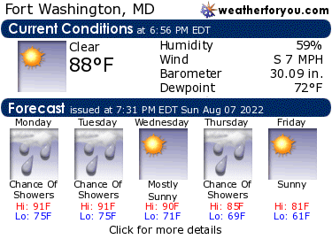Latest Fort Washington, Maryland, weather conditions and forecast