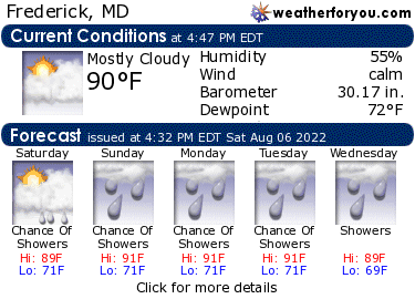 Latest Frederick, Maryland, weather conditions and forecast