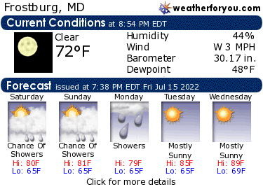 Latest Frostburg, Maryland, weather conditions and forecast