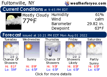 Latest Glen/Fultonville, New York, Weather Conditions and Forecast Information